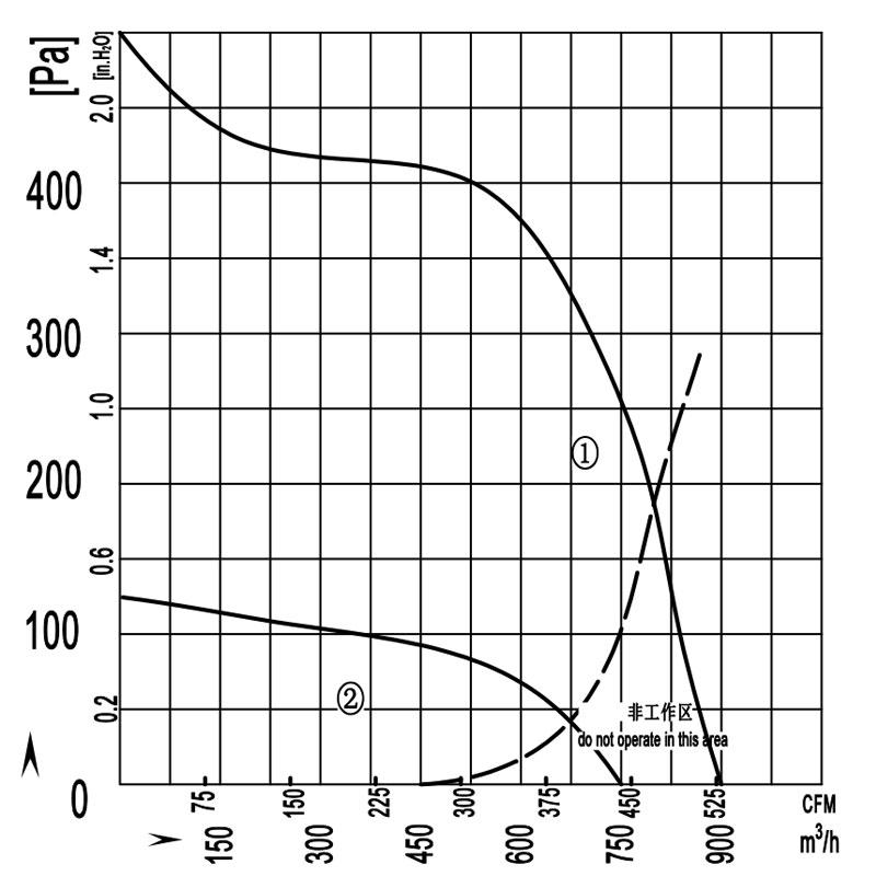 146-190S-quxian