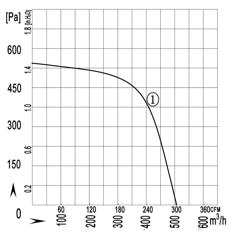 160-60WW-quxian