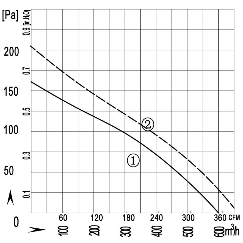 225-89-quxian1