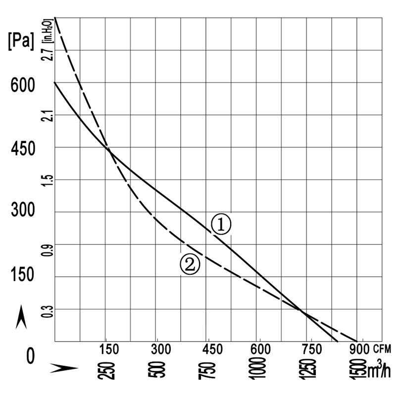 250-080-quxian