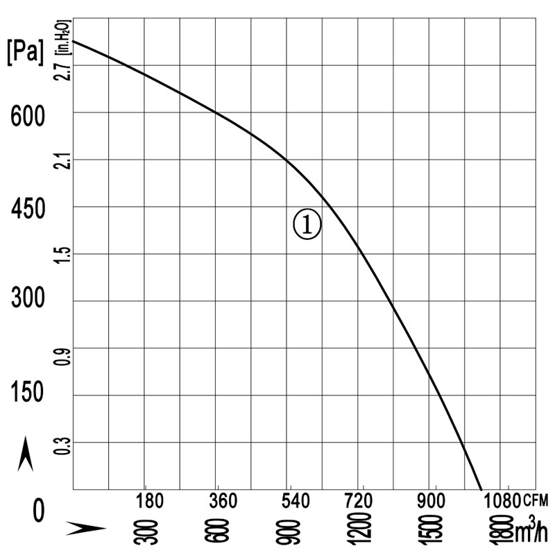 250-100-quxian