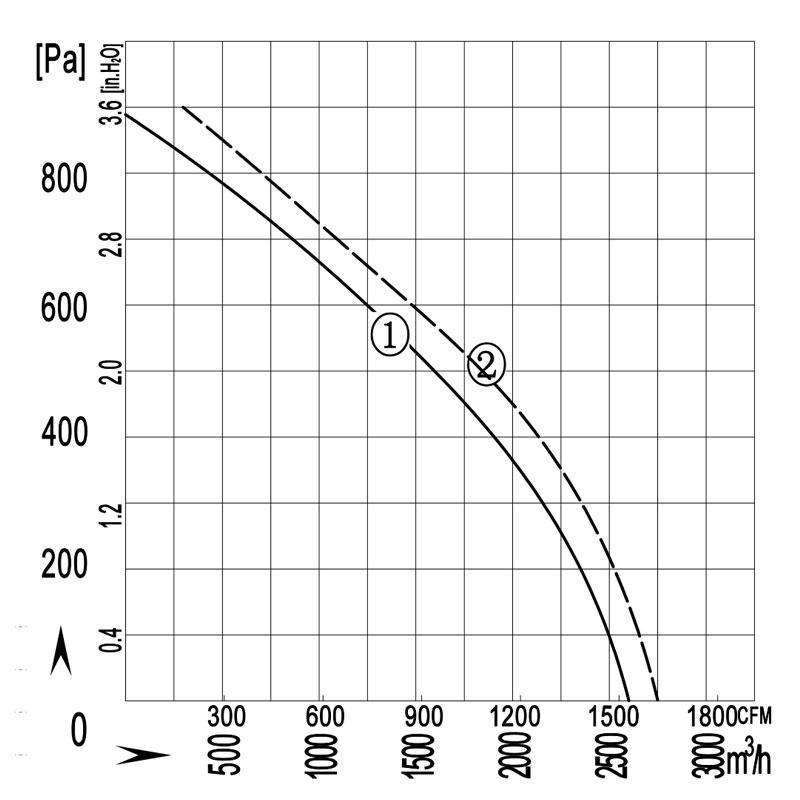 280-135-quxian