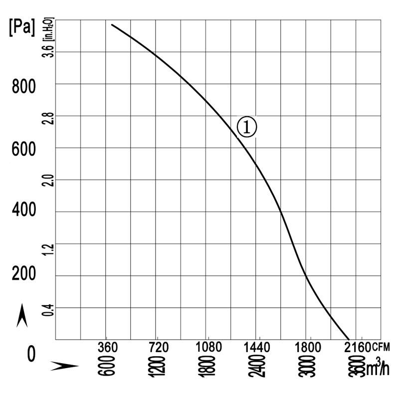 315-118W-quxian