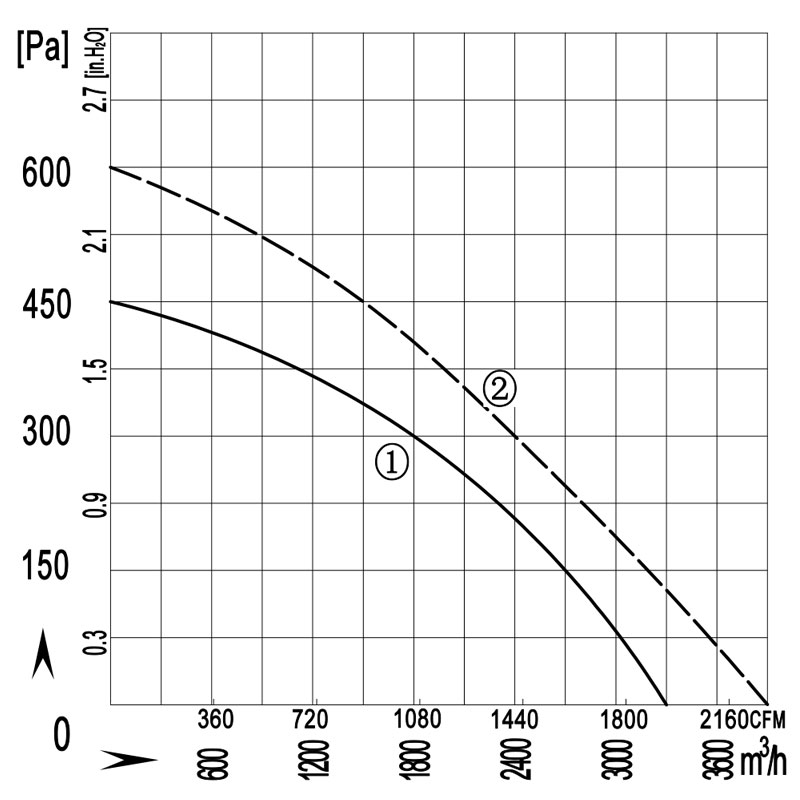355-164-quxian