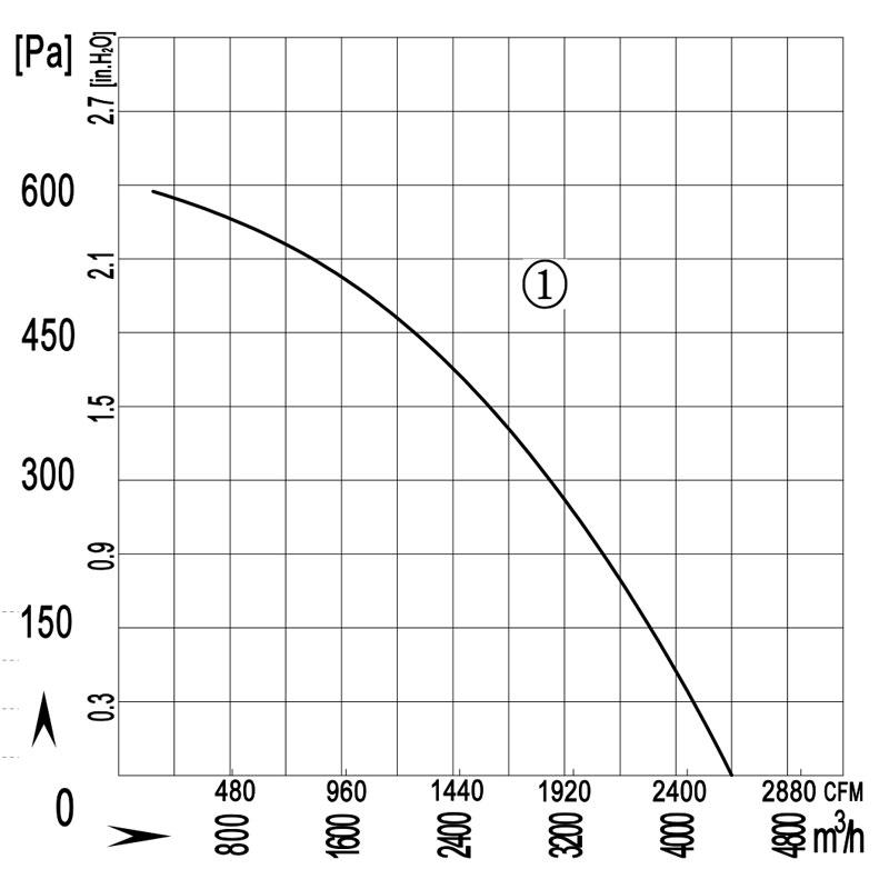 400-185-quxian