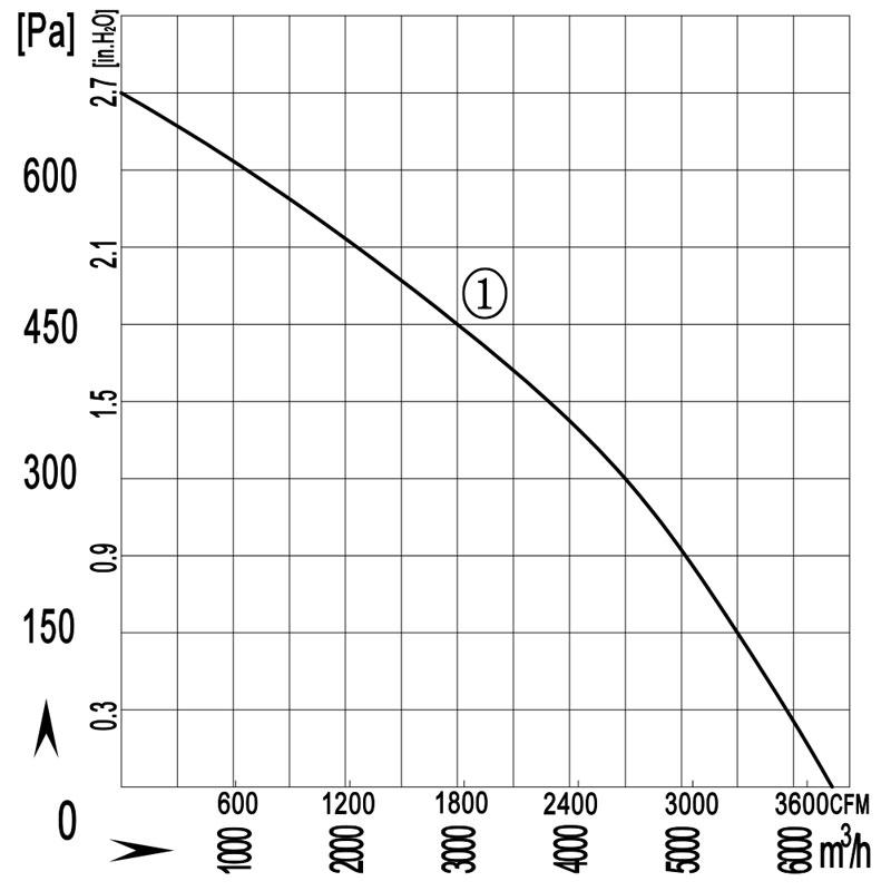 450-209-quxian