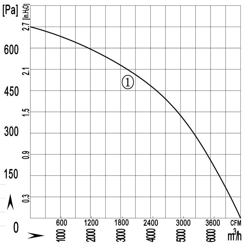 450-209W-quxian